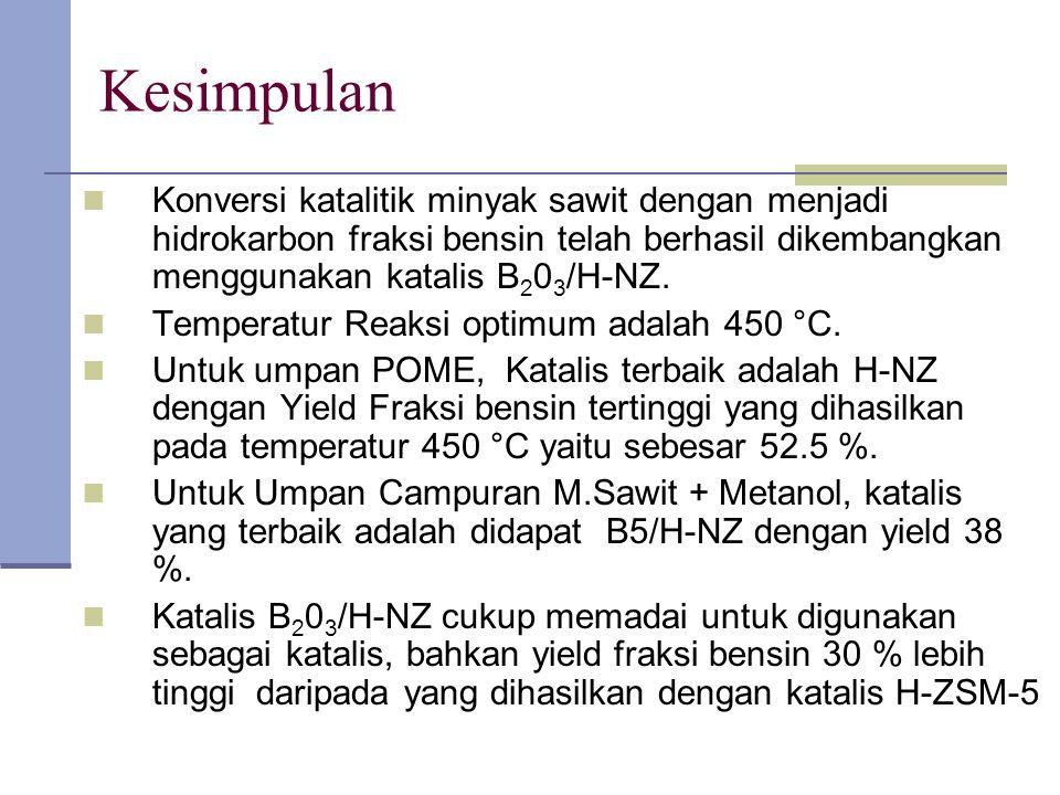 Kesimpulan Konversi katalitik minyak sawit dengan menjadi hidrokarbon fraksi bensin telah berhasil dikembangkan menggunakan katalis B203/H-NZ.