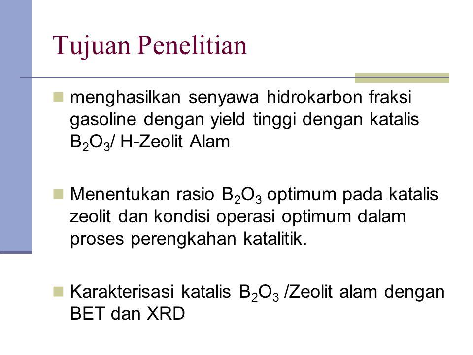 Tujuan Penelitian menghasilkan senyawa hidrokarbon fraksi gasoline dengan yield tinggi dengan katalis B2O3/ H-Zeolit Alam.