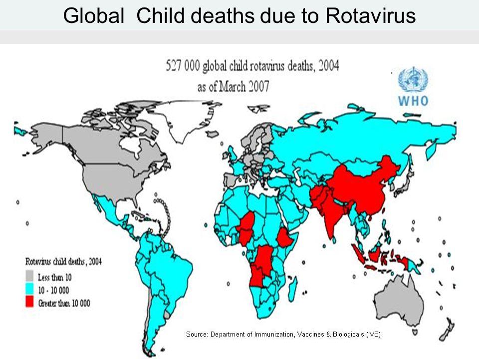 Global Child deaths due to Rotavirus