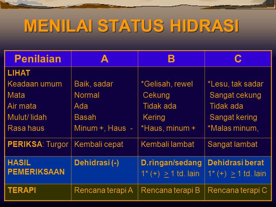 MENILAI STATUS HIDRASI