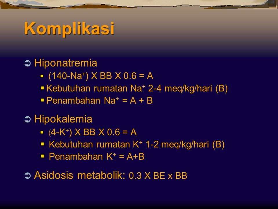 Komplikasi Hiponatremia Hipokalemia Asidosis metabolik: 0.3 X BE x BB