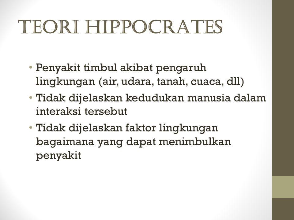 TEORI HIPPOCRATES Penyakit timbul akibat pengaruh lingkungan (air, udara, tanah, cuaca, dll)