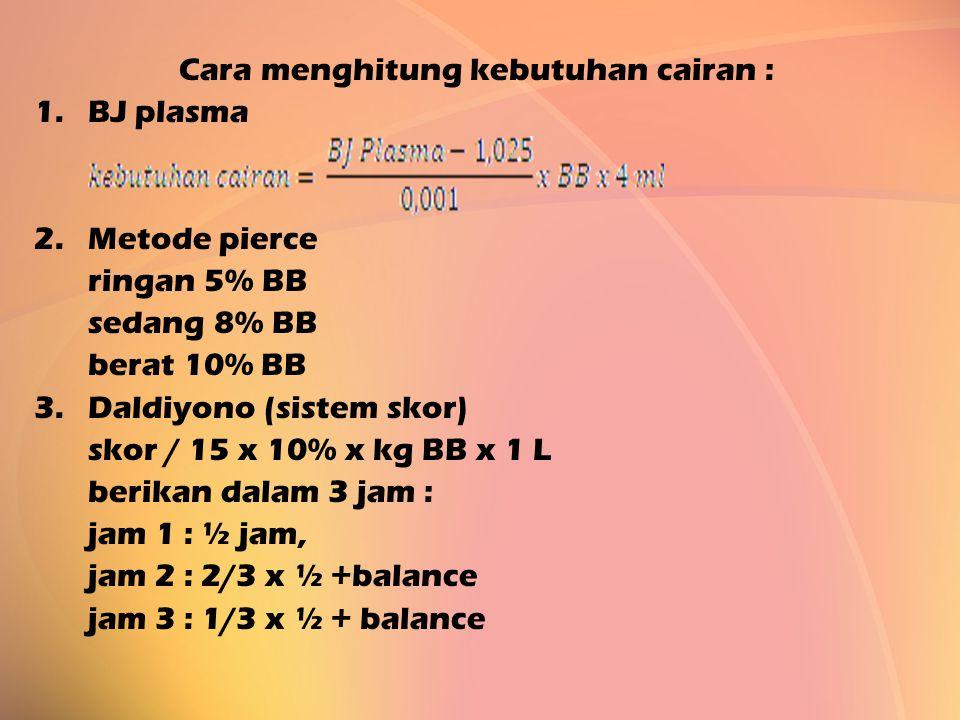 Cara menghitung kebutuhan cairan :