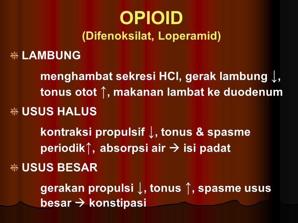 (Difenoksilat, Loperamid)