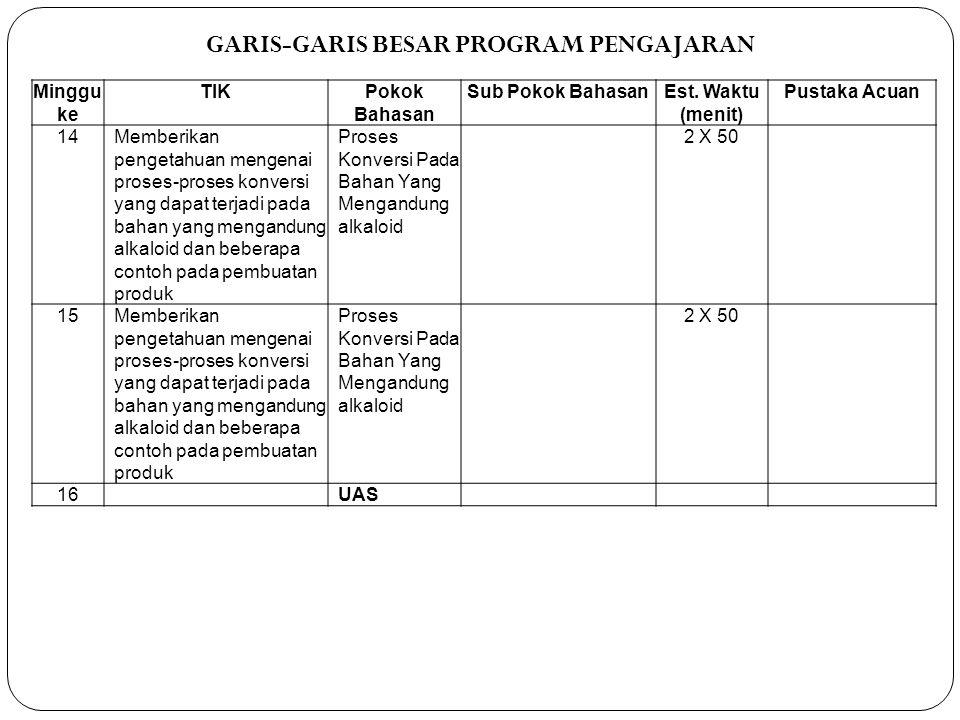 GARIS-GARIS BESAR PROGRAM PENGAJARAN