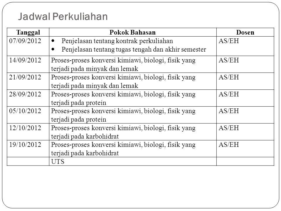 Jadwal Perkuliahan Tanggal Pokok Bahasan Dosen 07/09/2012