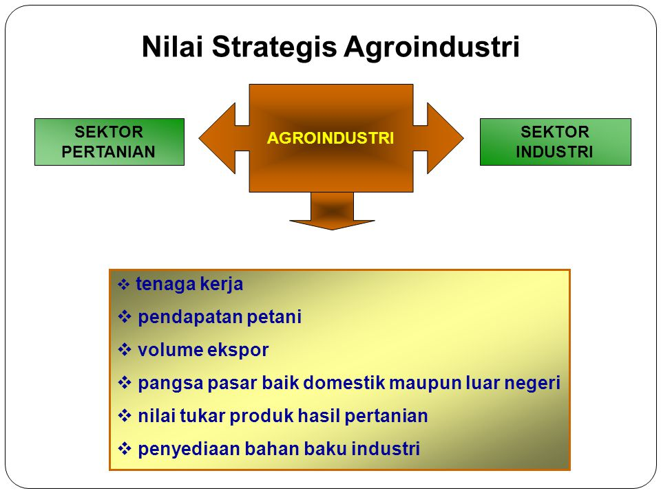Nilai Strategis Agroindustri