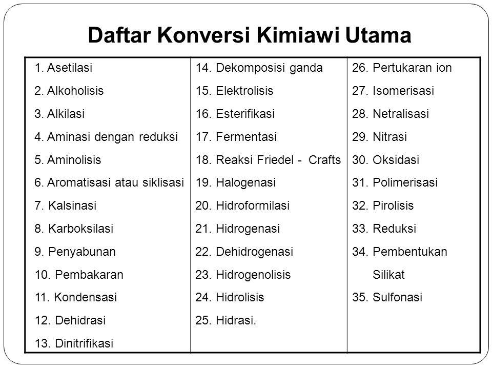 Daftar Konversi Kimiawi Utama