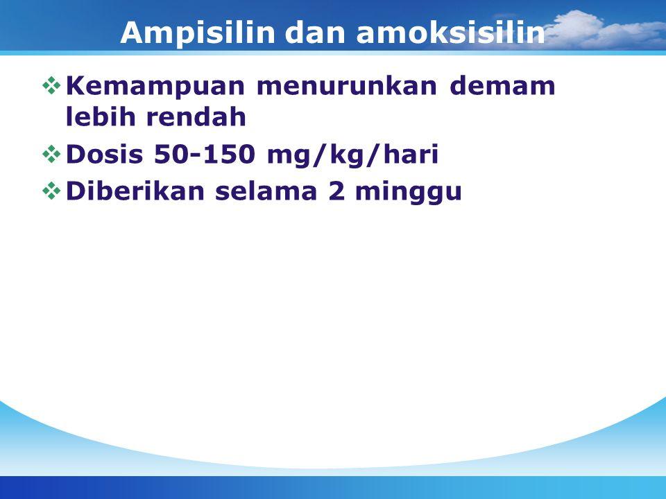 Ampisilin dan amoksisilin