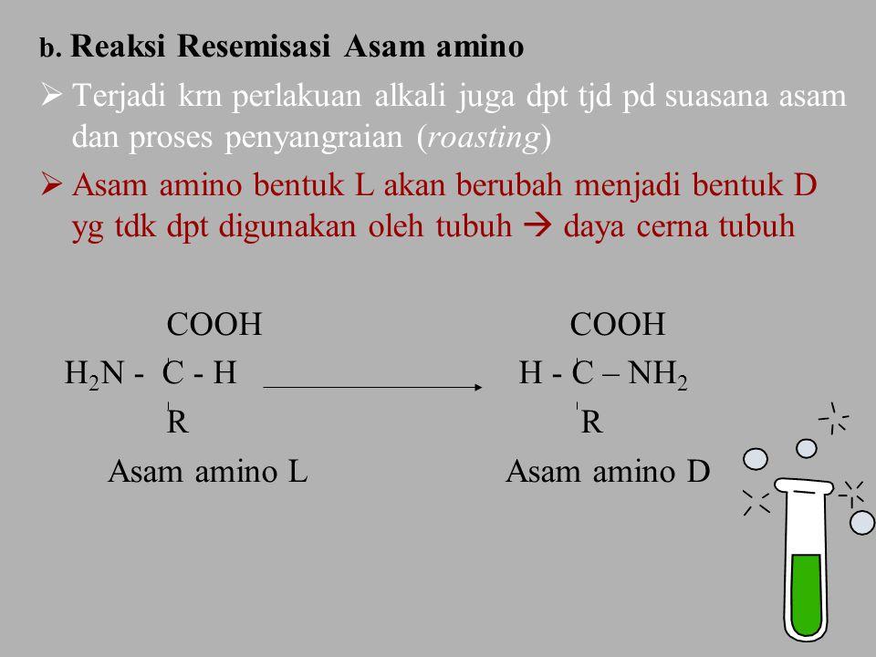 Asam amino L Asam amino D