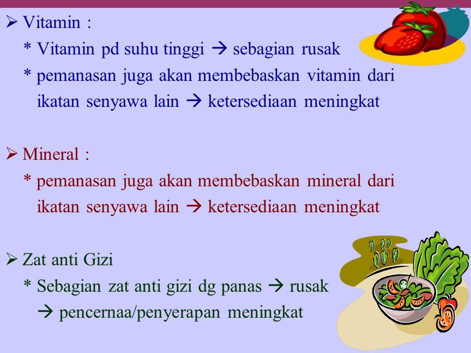 Vitamin : * Vitamin pd suhu tinggi  sebagian rusak. * pemanasan juga akan membebaskan vitamin dari.