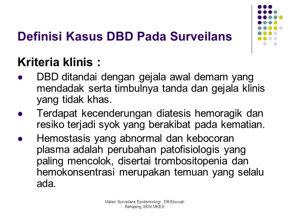 Definisi Kasus DBD Pada Surveilans