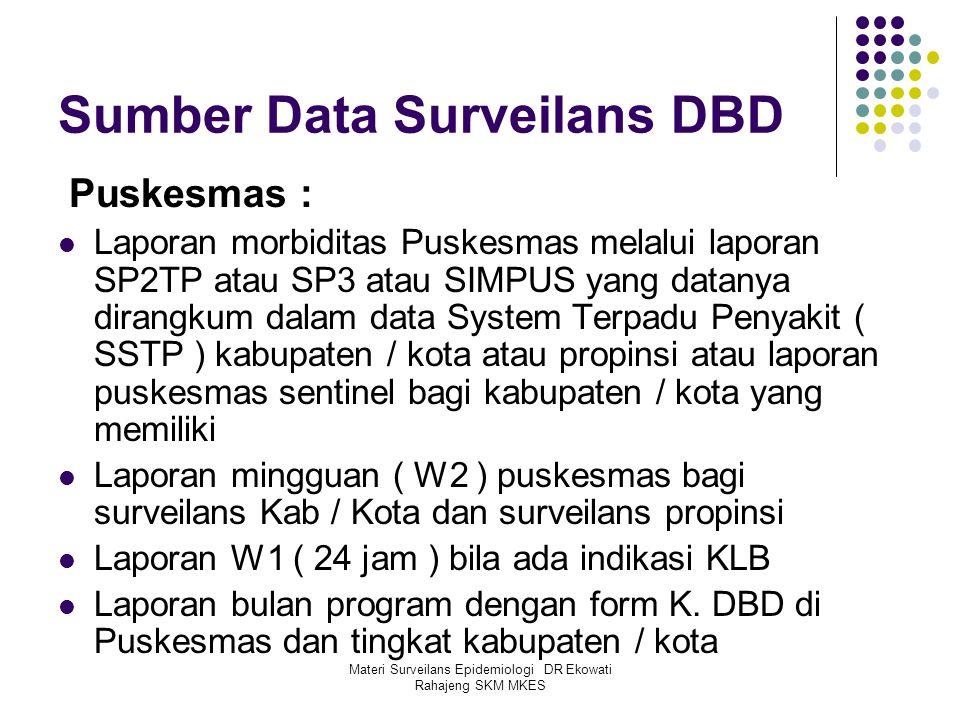 Sumber Data Surveilans DBD