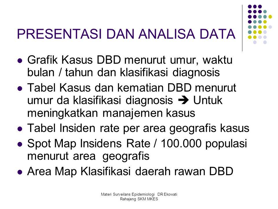 PRESENTASI DAN ANALISA DATA
