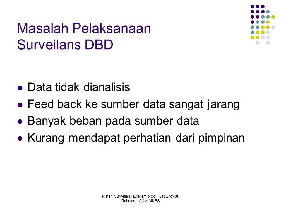 Masalah Pelaksanaan Surveilans DBD