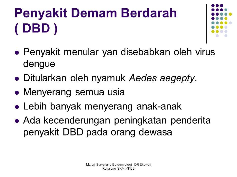 Penyakit Demam Berdarah ( DBD )