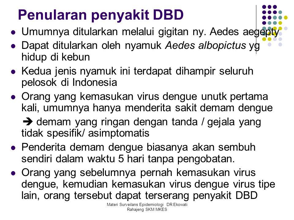 Penularan penyakit DBD