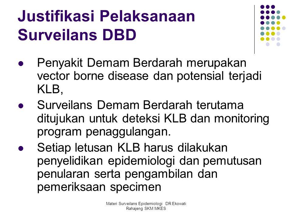 Justifikasi Pelaksanaan Surveilans DBD