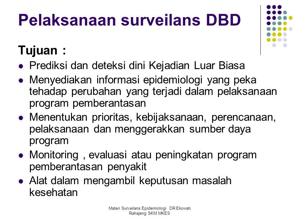 Pelaksanaan surveilans DBD