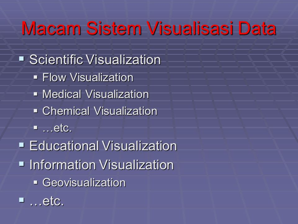 Macam Sistem Visualisasi Data