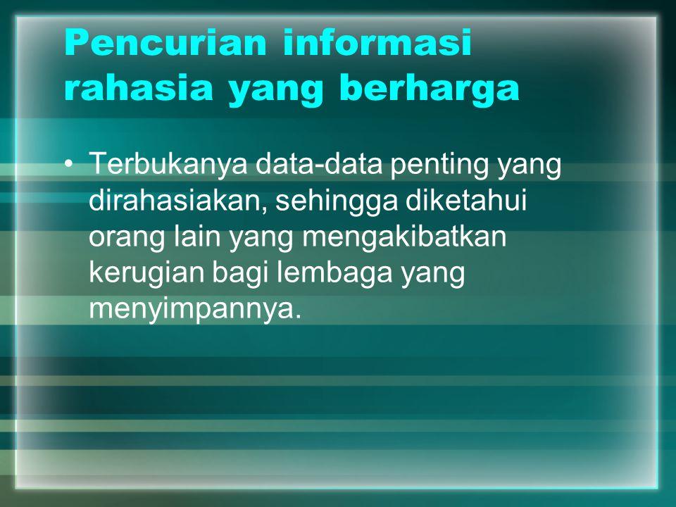 Pencurian informasi rahasia yang berharga