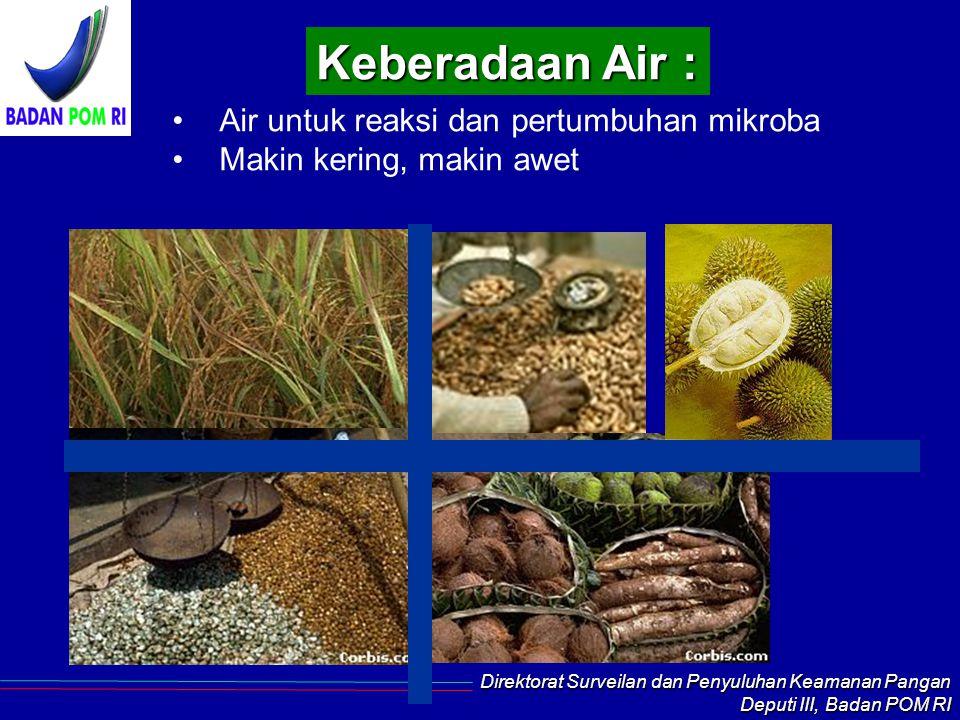 Keberadaan Air : Air untuk reaksi dan pertumbuhan mikroba