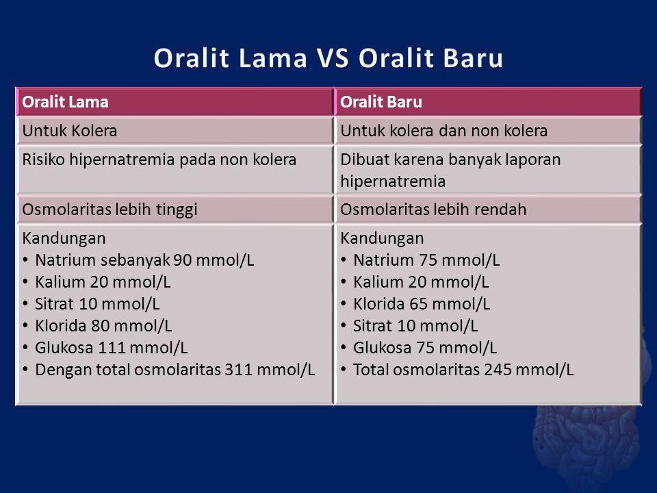 Oralit Lama VS Oralit Baru