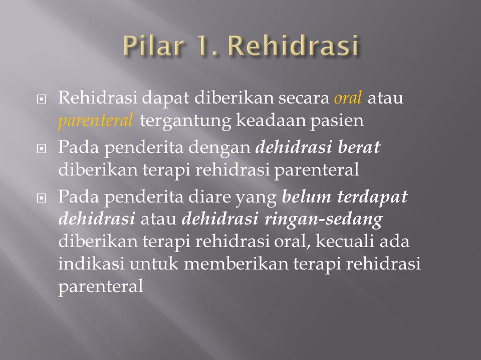 Pilar 1. Rehidrasi Rehidrasi dapat diberikan secara oral atau parenteral tergantung keadaan pasien.