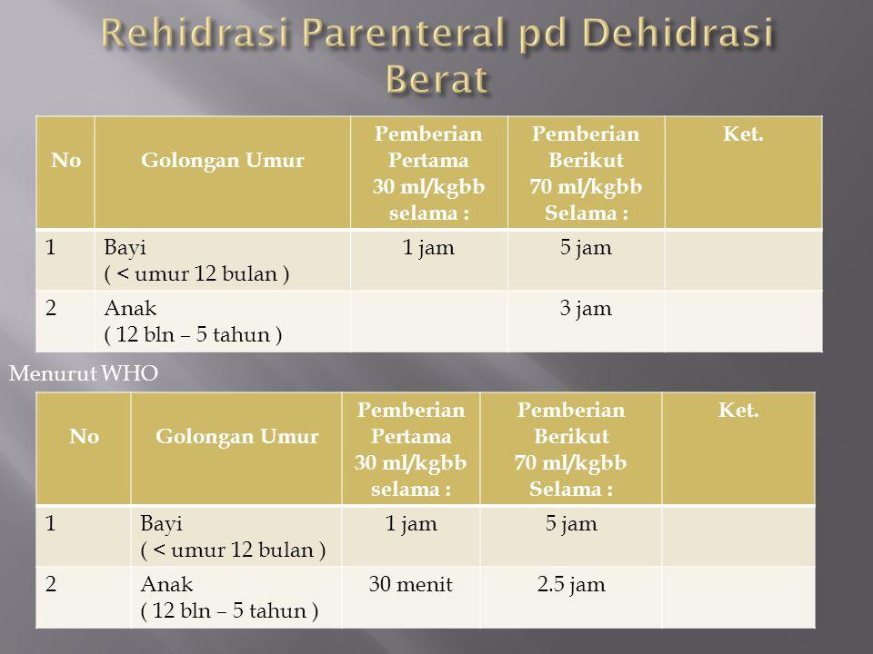 Rehidrasi Parenteral pd Dehidrasi Berat