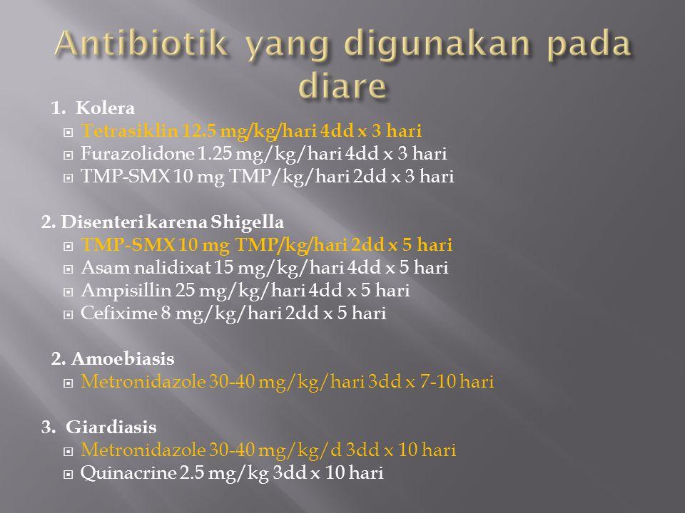 Antibiotik yang digunakan pada diare