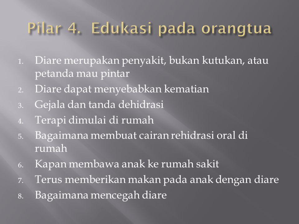Pilar 4. Edukasi pada orangtua