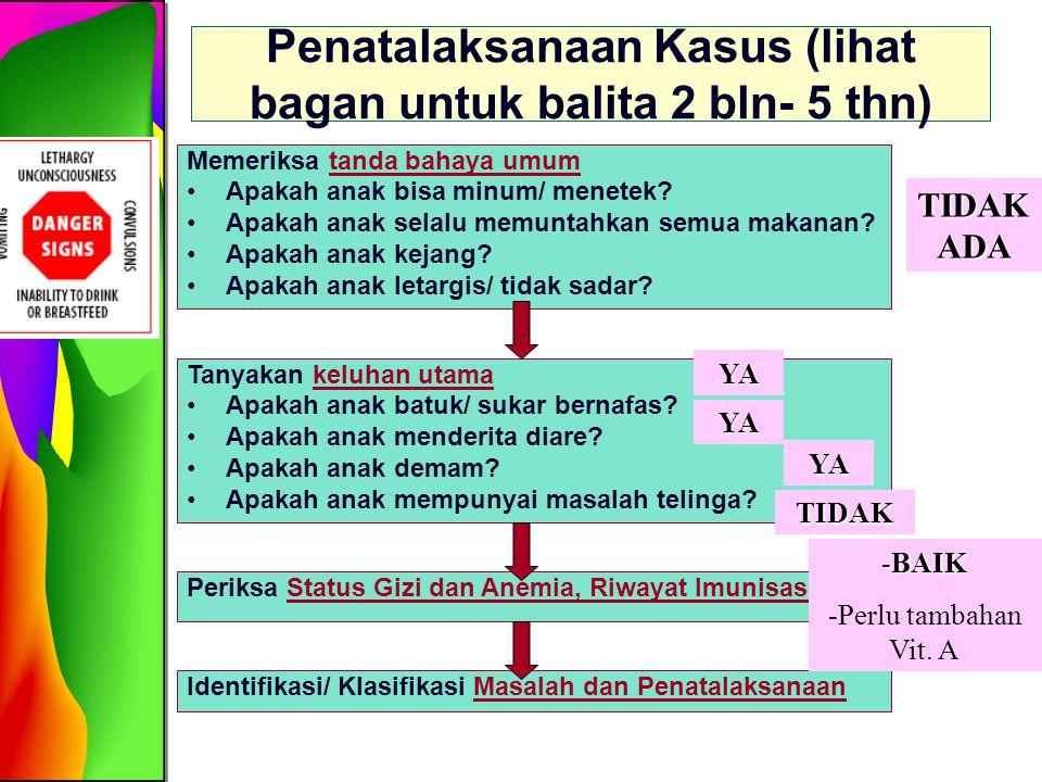 Penatalaksanaan Kasus (lihat bagan untuk balita 2 bln- 5 thn)