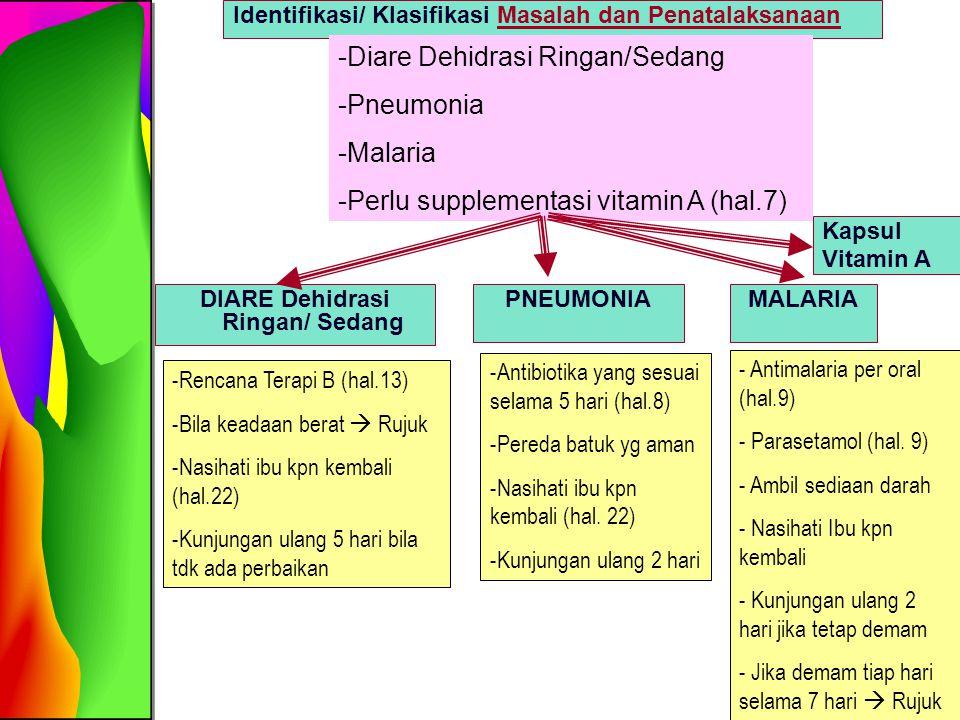 DIARE Dehidrasi Ringan/ Sedang