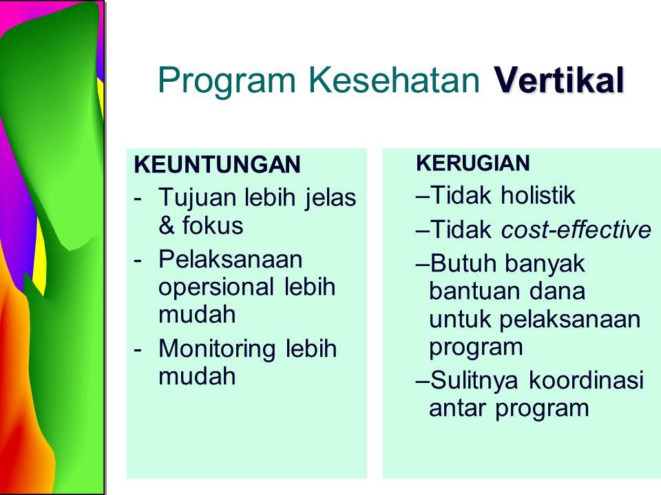 Program Kesehatan Vertikal