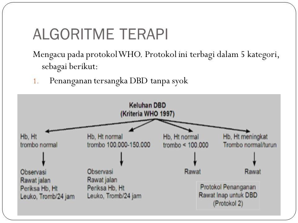 ALGORITME TERAPI Mengacu pada protokol WHO. Protokol ini terbagi dalam 5 kategori, sebagai berikut: