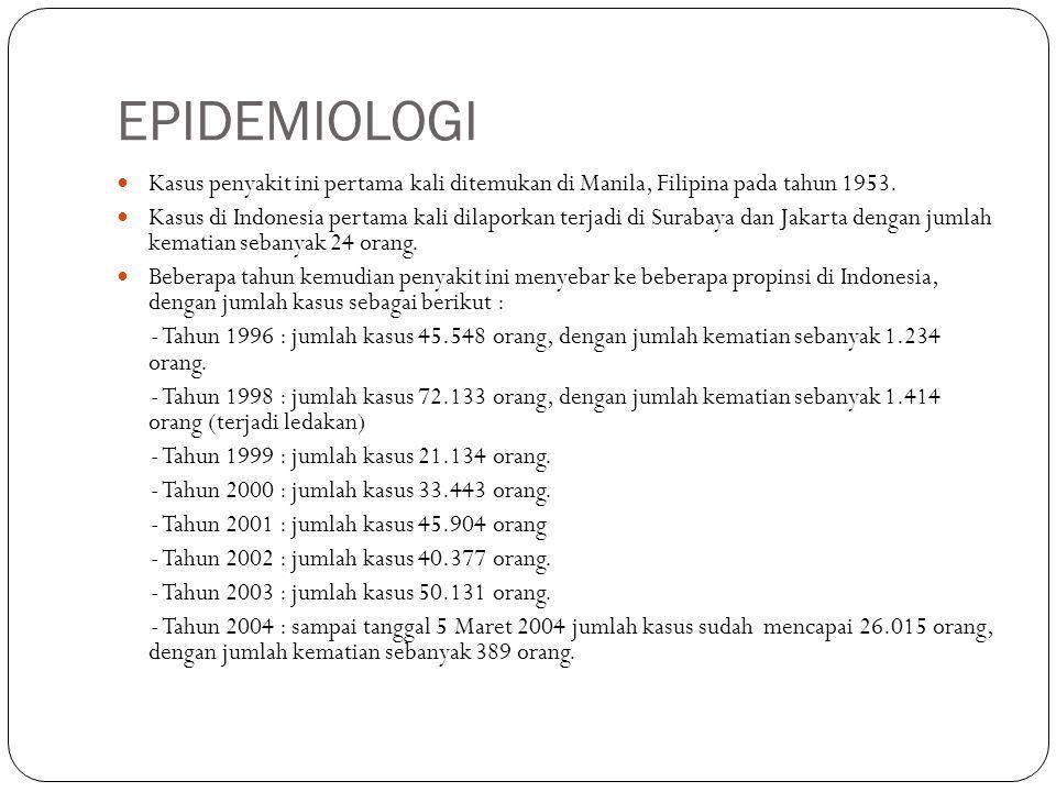 EPIDEMIOLOGI Kasus penyakit ini pertama kali ditemukan di Manila, Filipina pada tahun 1953.
