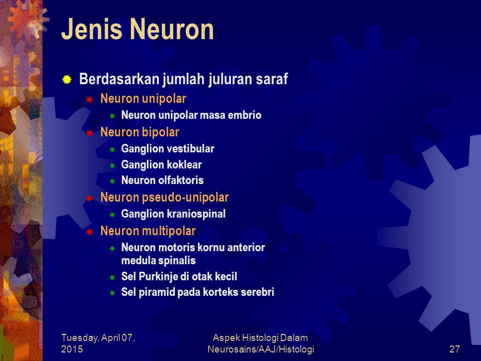 Aspek Histologi Dalam Neurosains/AAJ/Histologi