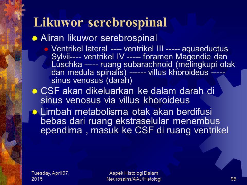 Likuwor serebrospinal