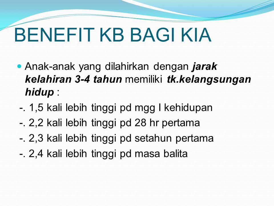 BENEFIT KB BAGI KIA Anak-anak yang dilahirkan dengan jarak kelahiran 3-4 tahun memiliki tk.kelangsungan hidup :