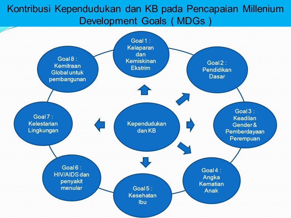 Kontribusi Kependudukan dan KB pada Pencapaian Millenium Development Goals ( MDGs )