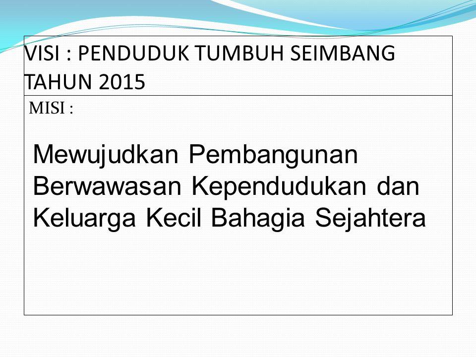 VISI : PENDUDUK TUMBUH SEIMBANG TAHUN 2015