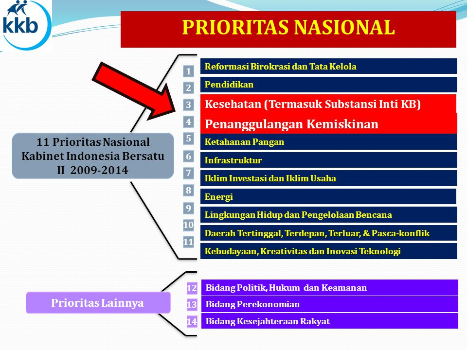 Kabinet Indonesia Bersatu II 2009-2014