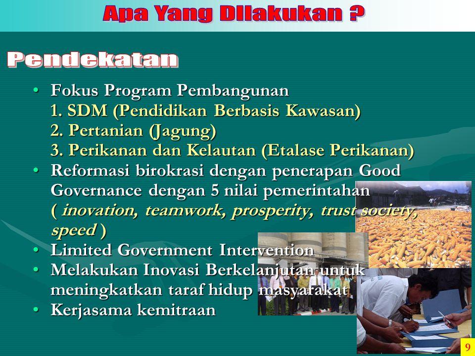Fokus Program Pembangunan 1. SDM (Pendidikan Berbasis Kawasan)