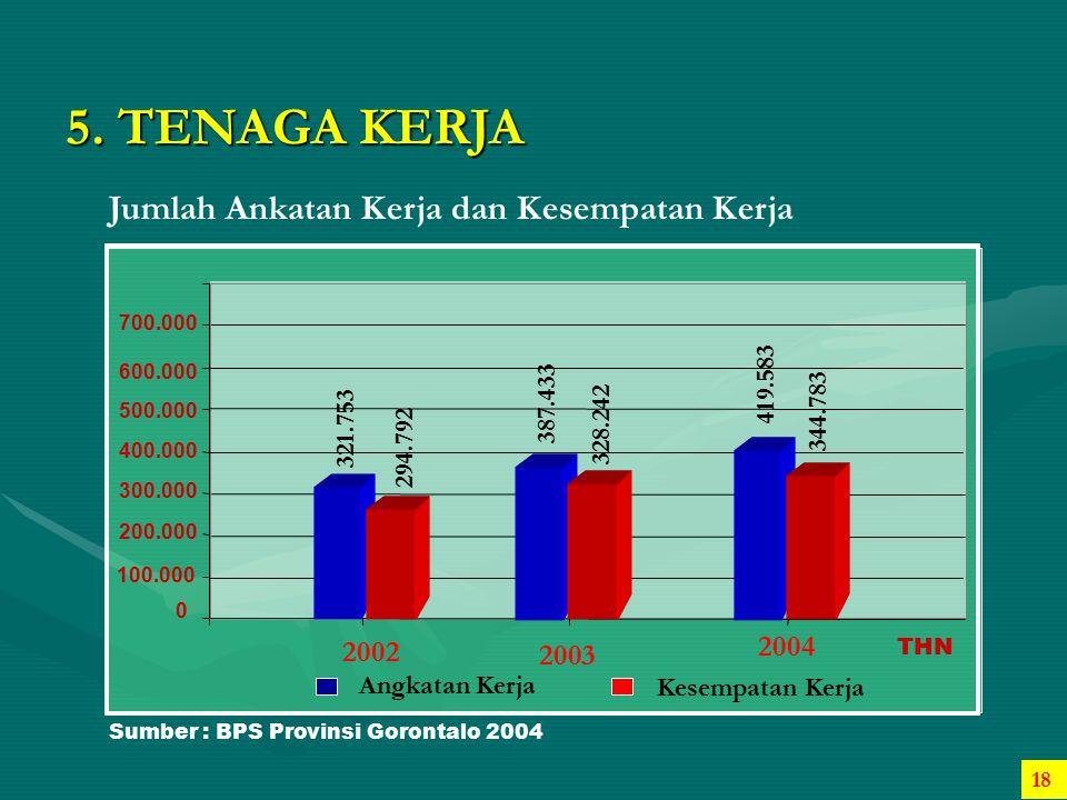 5. TENAGA KERJA Jumlah Ankatan Kerja dan Kesempatan Kerja 2004 2002