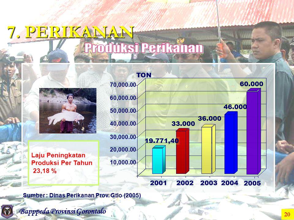 Sumber : Dinas Perikanan Prov. Gtlo (2005)
