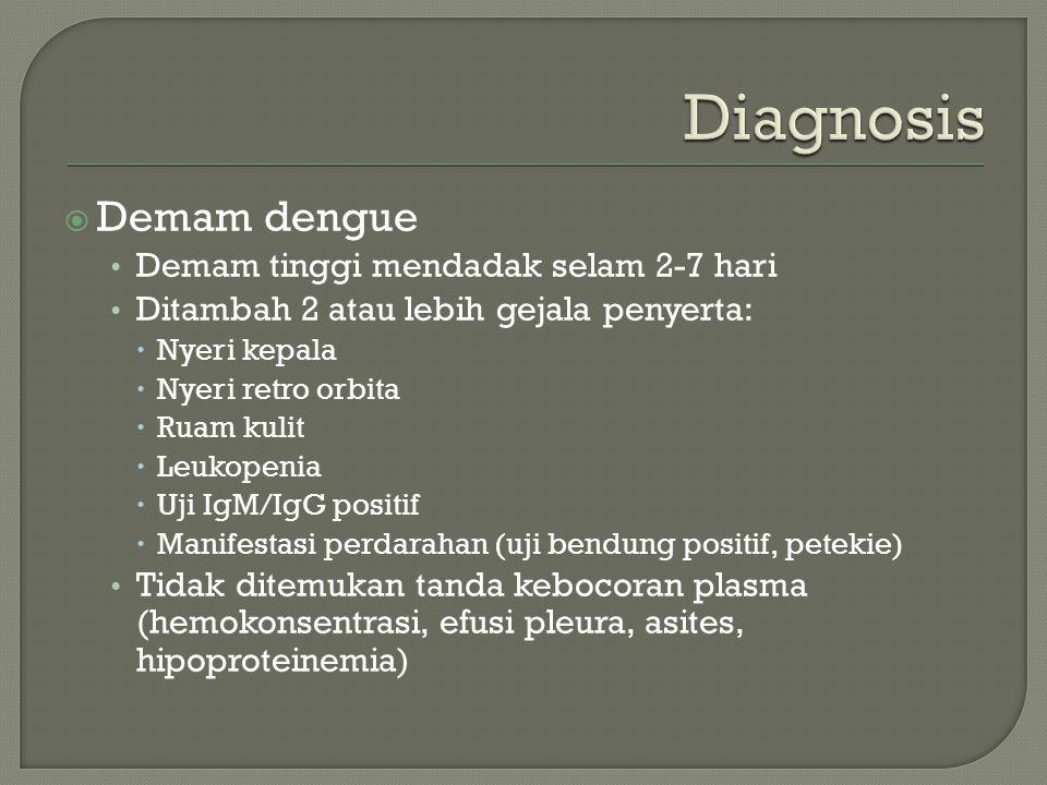 Diagnosis Demam dengue Demam tinggi mendadak selam 2-7 hari