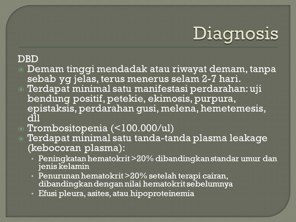 Diagnosis DBD. Demam tinggi mendadak atau riwayat demam, tanpa sebab yg jelas, terus menerus selam 2-7 hari.