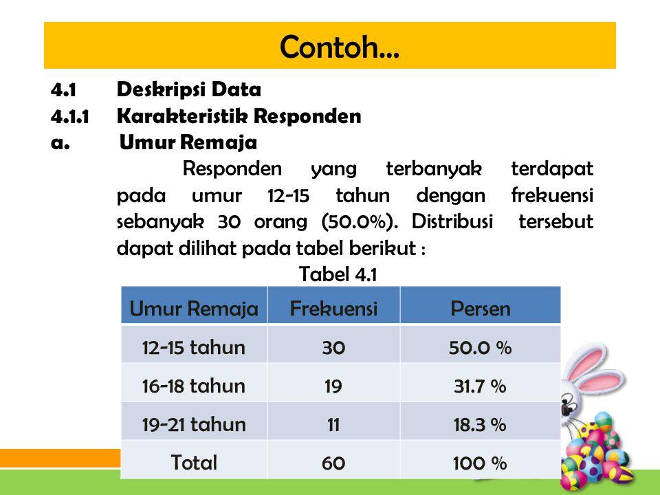 Contoh… 4.1 Deskripsi Data 4.1.1 Karakteristik Responden