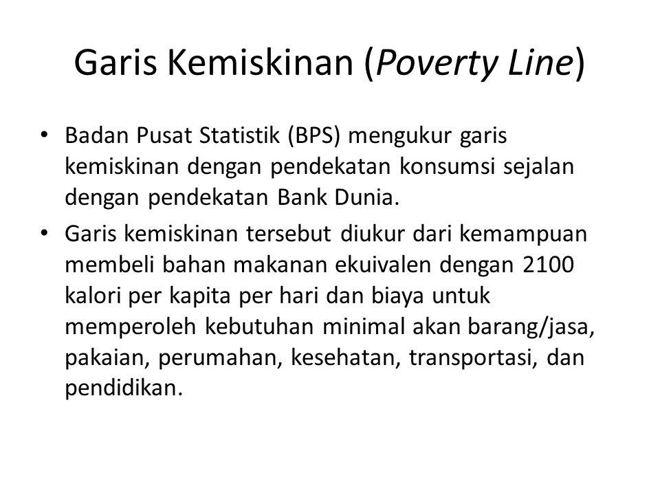 Garis Kemiskinan (Poverty Line)