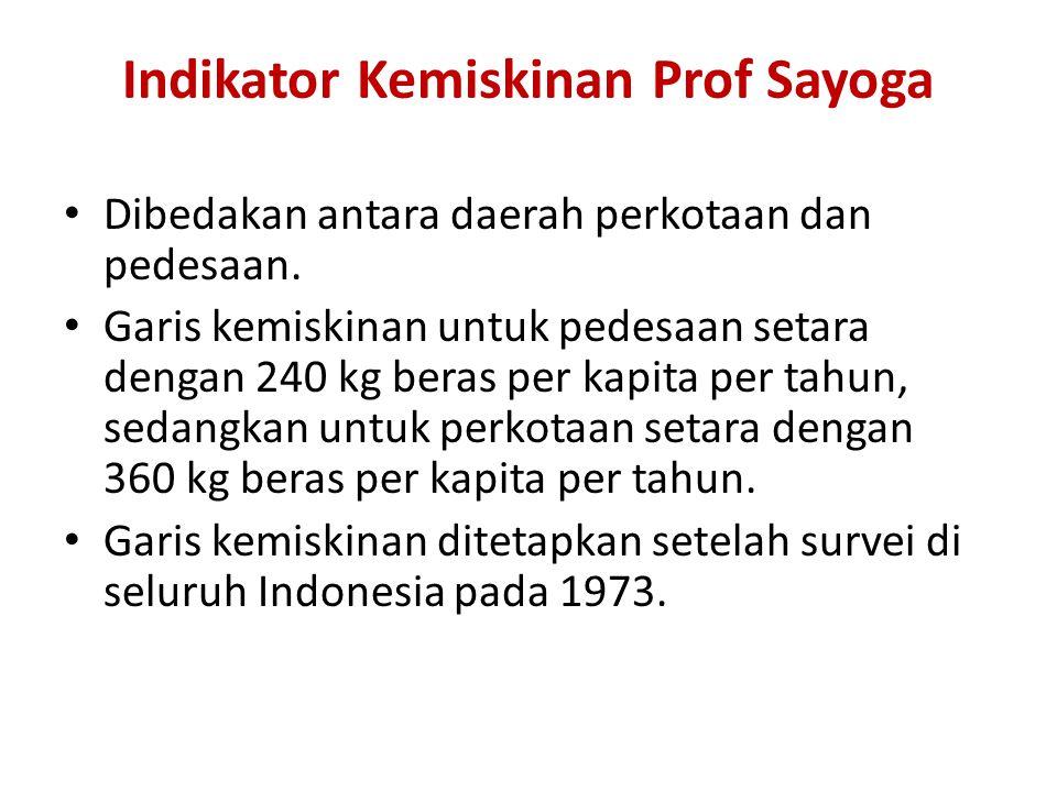 Indikator Kemiskinan Prof Sayoga